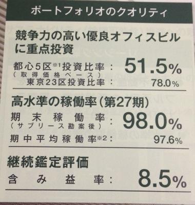 日本ビルファンド 稼働率は回復しました