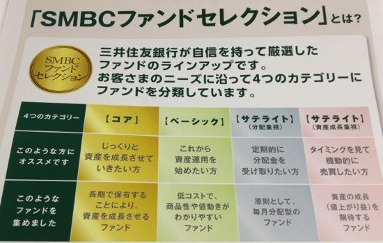 SMBCファンドセレクション