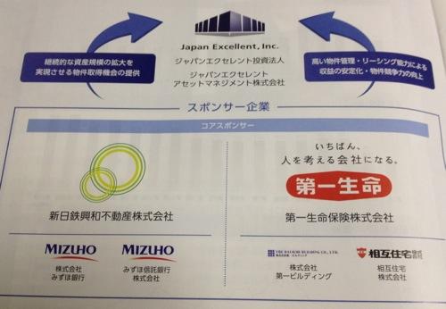 ジャパンエクセレント投資法人 一流のスポンサーたち