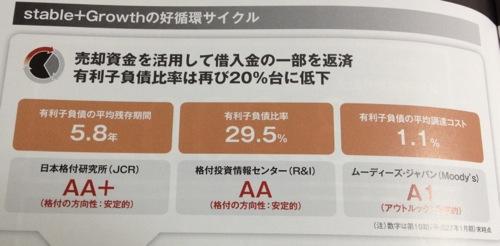 日本ロジスティクスファンド 超保守的な運用