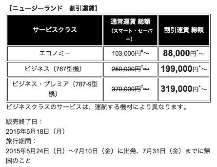 ビジネスクラスが6万円引きです