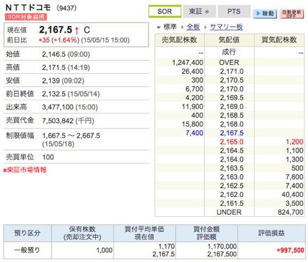 NTTドコモ 売却