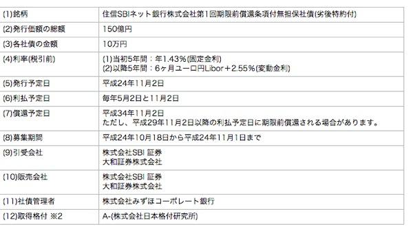 住信SBIネット銀行株式会社第1回期限前償還条項付無担保社債(劣後特約付)