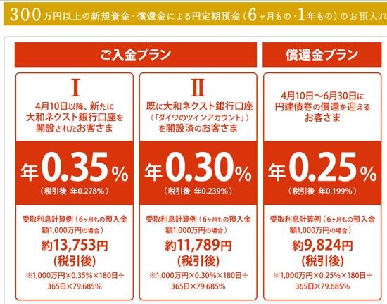 大和ネクスト銀行開業4周年記念キャンペーン 定期預金の特別金利