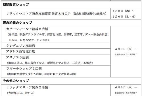 阪急電車とリラックマ コラボ商品販売場所
