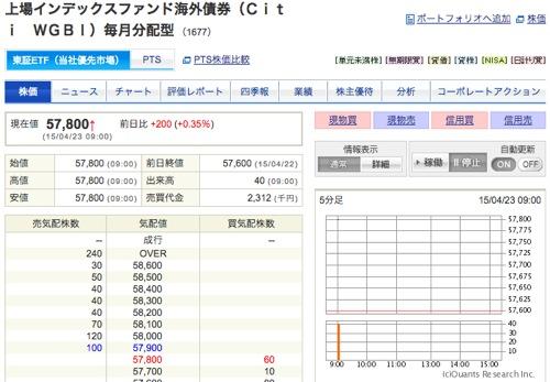 上場インデックスファンド海外債券