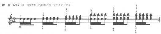 コルトーのピアノメトード