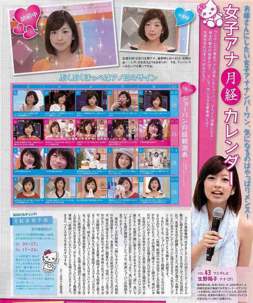 「ブブカ(BUBKA)」に掲載された生野陽子アナの排卵中の顔、女子アナ月経カレンダー