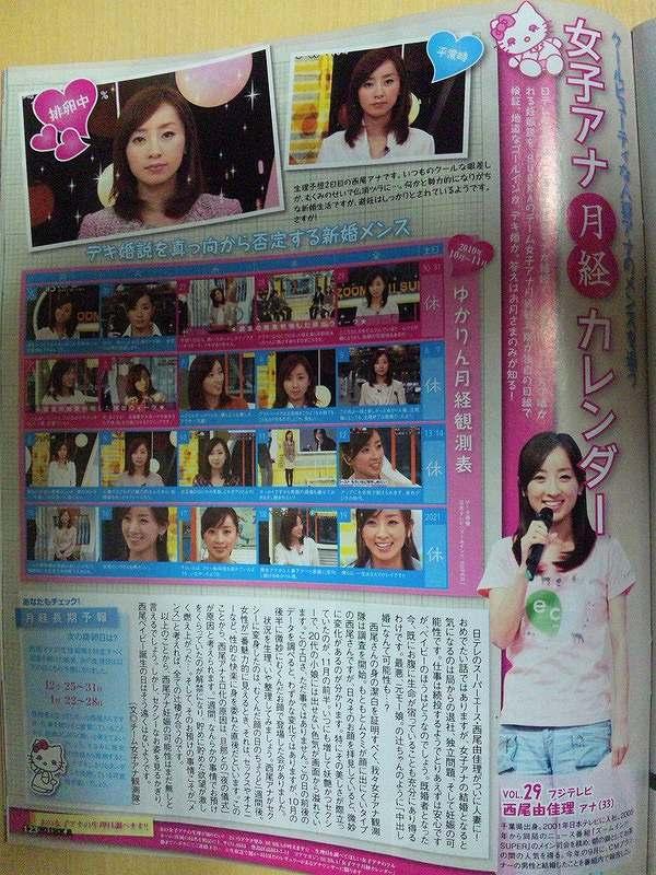 「ブブカ(BUBKA)」に掲載された西尾由佳理アナの排卵中の顔、女子アナ月経カレンダー