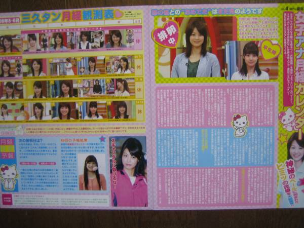 「ブブカ(BUBKA)」に掲載された夏目三久アナの排卵中の顔、女子アナ月経カレンダー