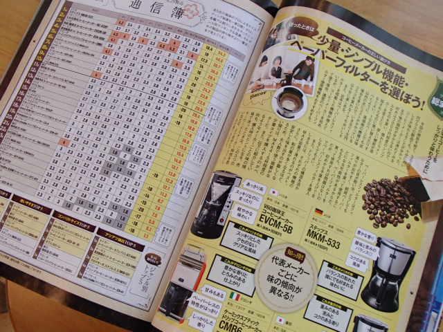モノクロコーヒーメーカーランキング (5)