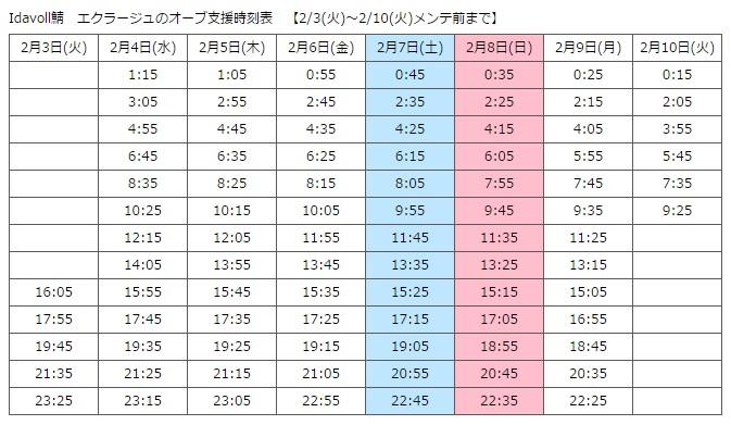 Idavoll鯖 エクラージュのオーブ支援時刻表 【2/3(火)~2/10(火)メンテ前まで】