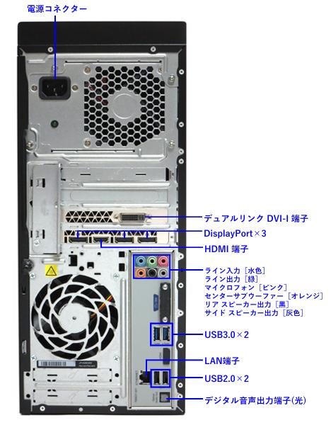 750-080jp_GTX980_背面_インターフェース_名称