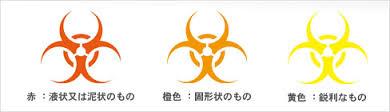 医療廃棄物ロゴ