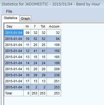 2015HYOGO_2_Statistics.jpg