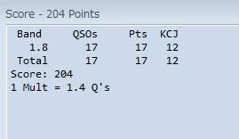 2015KCJ_TOP_Score.jpg