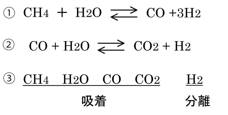 04_水素react2