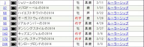 【競馬】ルーラーシップ時代の到来告げるセクレトセール2015