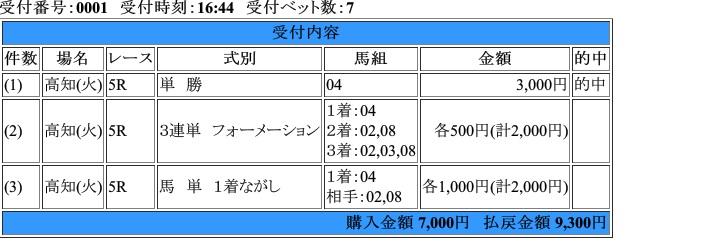 2015_03_17黒船賞