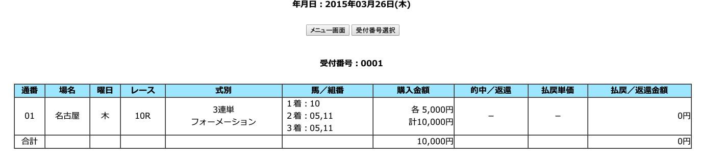2015_03_26名古屋大賞典