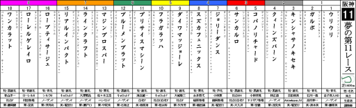 dream_race_hanshin1400.png