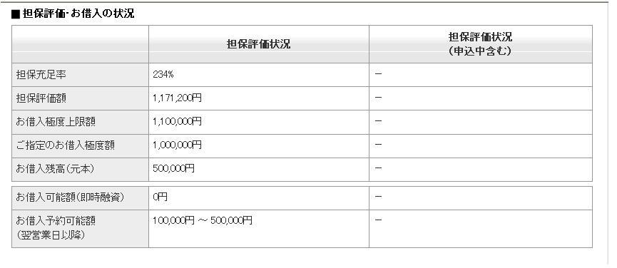 野村WEBプラスローン3