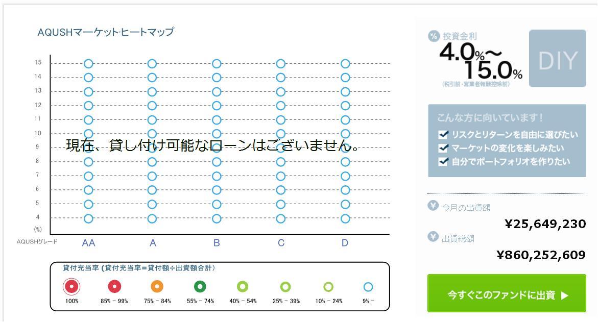 AQUSHヒートマップ20141225