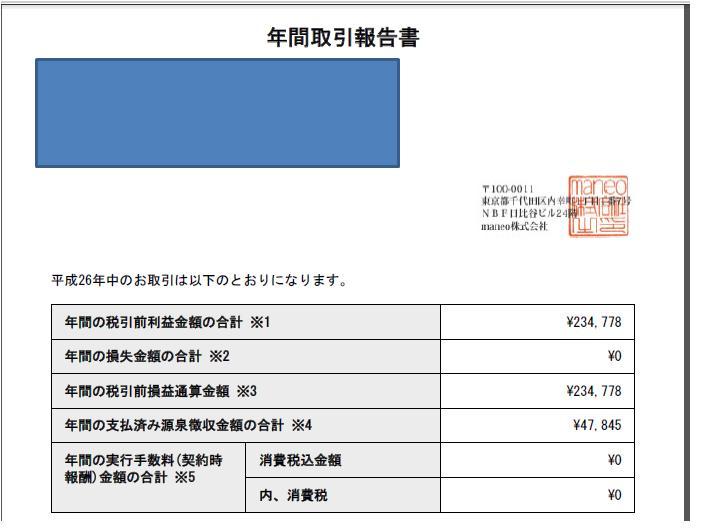 年間取引報告書(2014)maneo