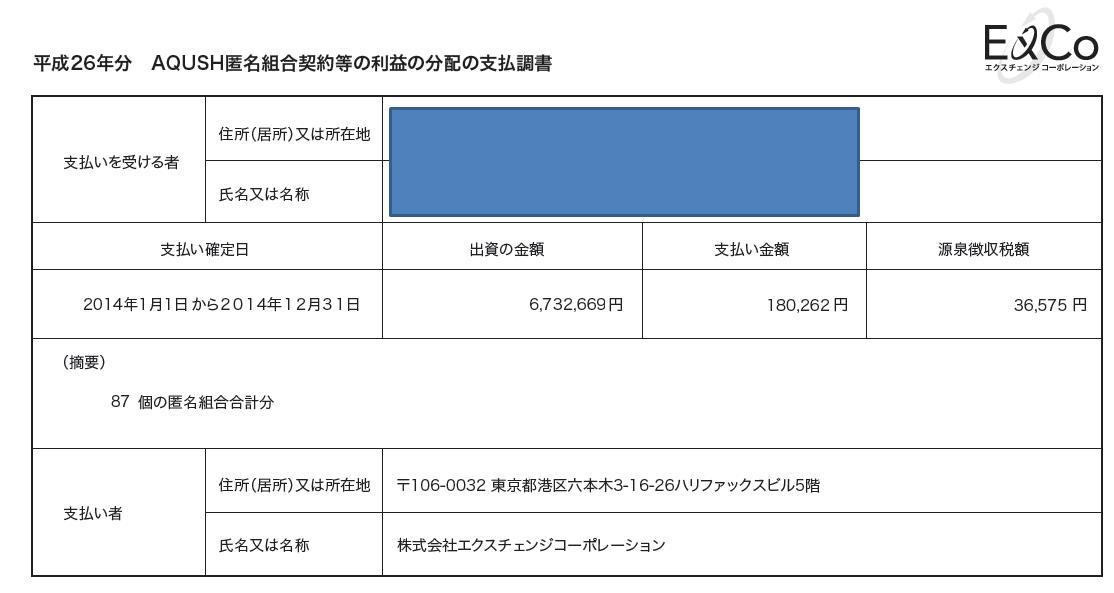年間取引報告書(2014)AQUSH