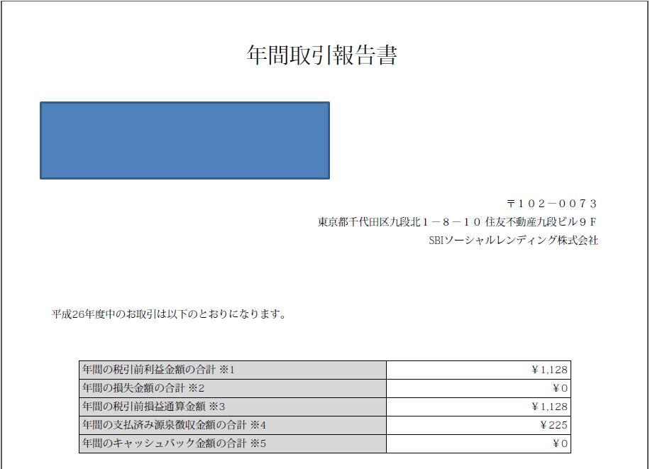 年間取引報告書(2014)SBI