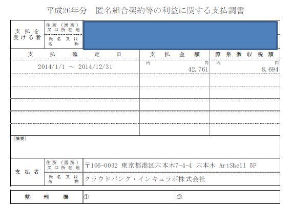 年間取引報告書(2014)クラウドバンク