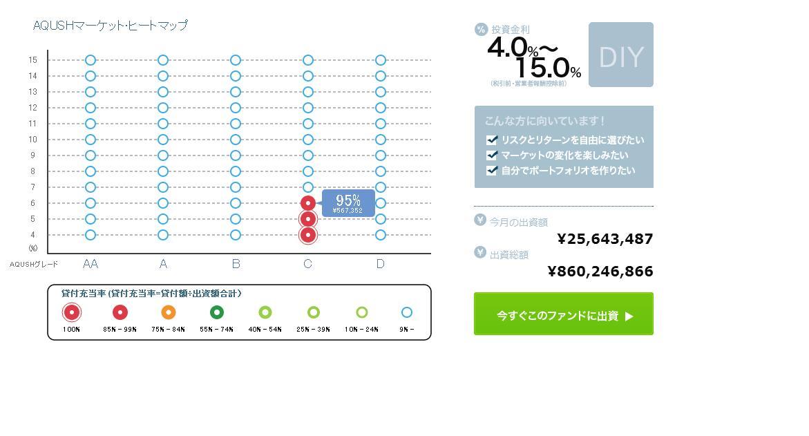 AQUSHヒートマップ20150226
