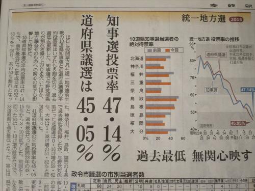 産経新聞眺めてて15-4-13