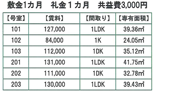 テラス品川大井賃料表_R