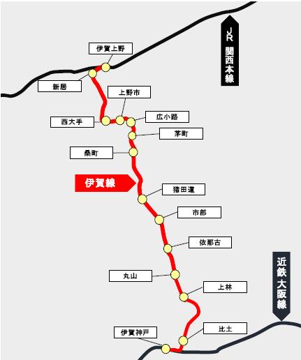 伊賀線路線図