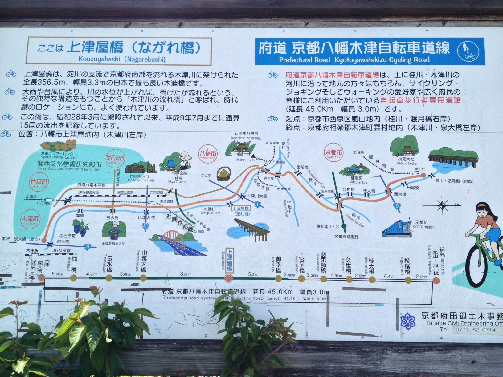 木津川桂川サイクリングロード
