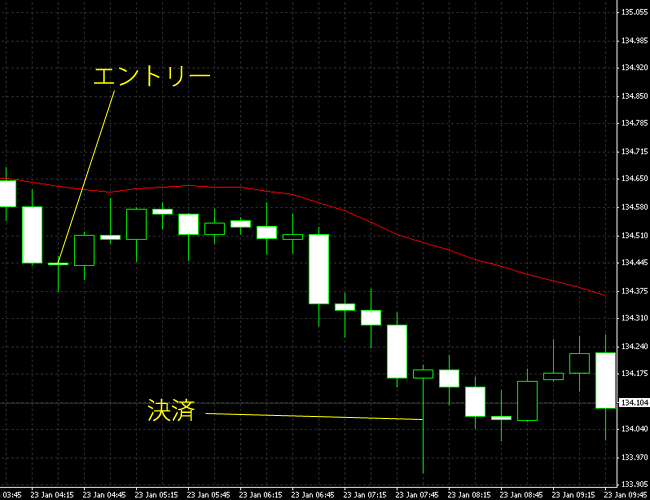 20150124eurjpy.png