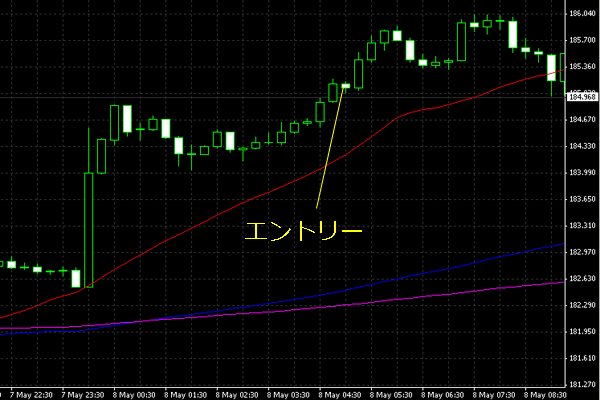 20150509gbpjpy01.png