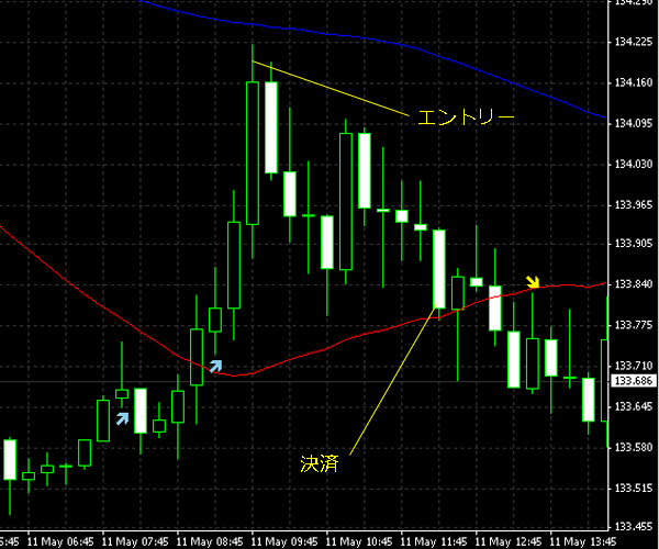 2015051202eurjpy.png