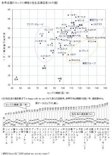 セックスレス 日本