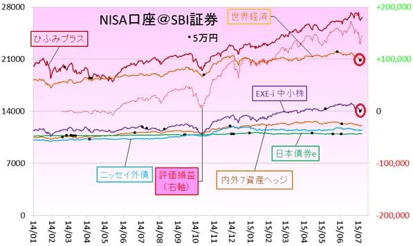 NISA150701.jpg