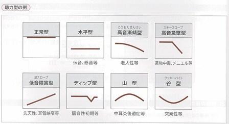 補聴器情報1 吉川店