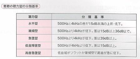 補聴器情報2 吉川店