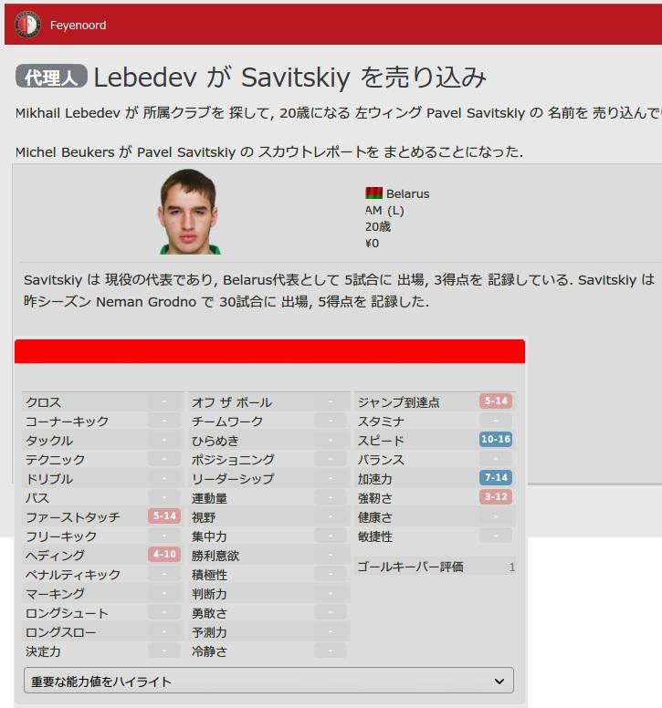 Savitskiyの売り込み