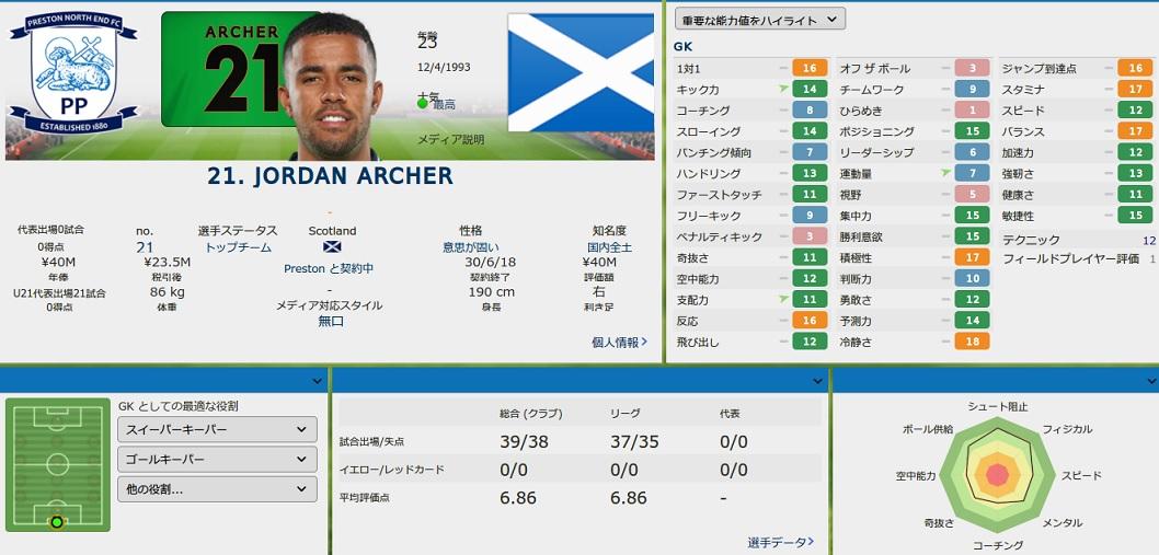 Archer20152.jpg
