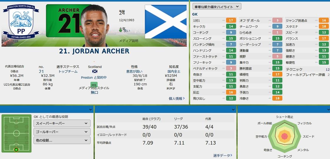 Archer20162.jpg