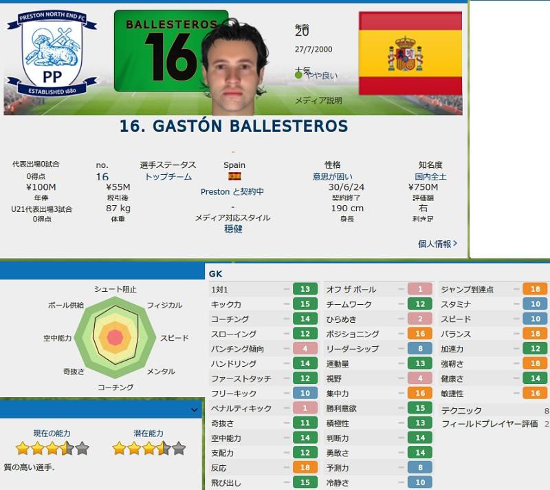 Ballesteros20201.jpg