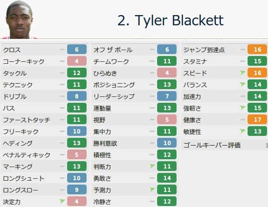 Blackett20151.jpg