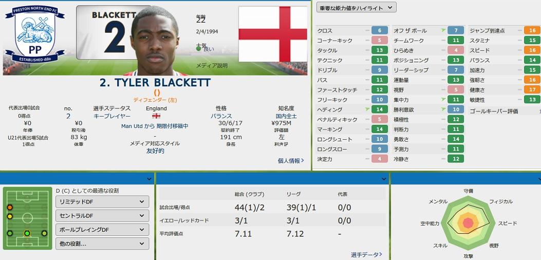 Blackett20152.jpg