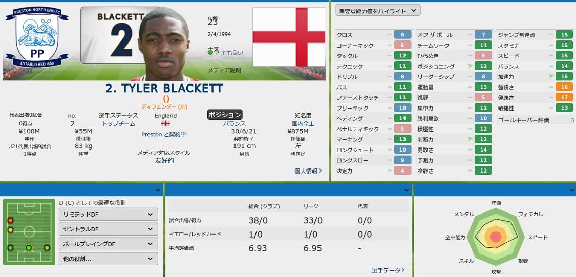 Blakett20162.jpg